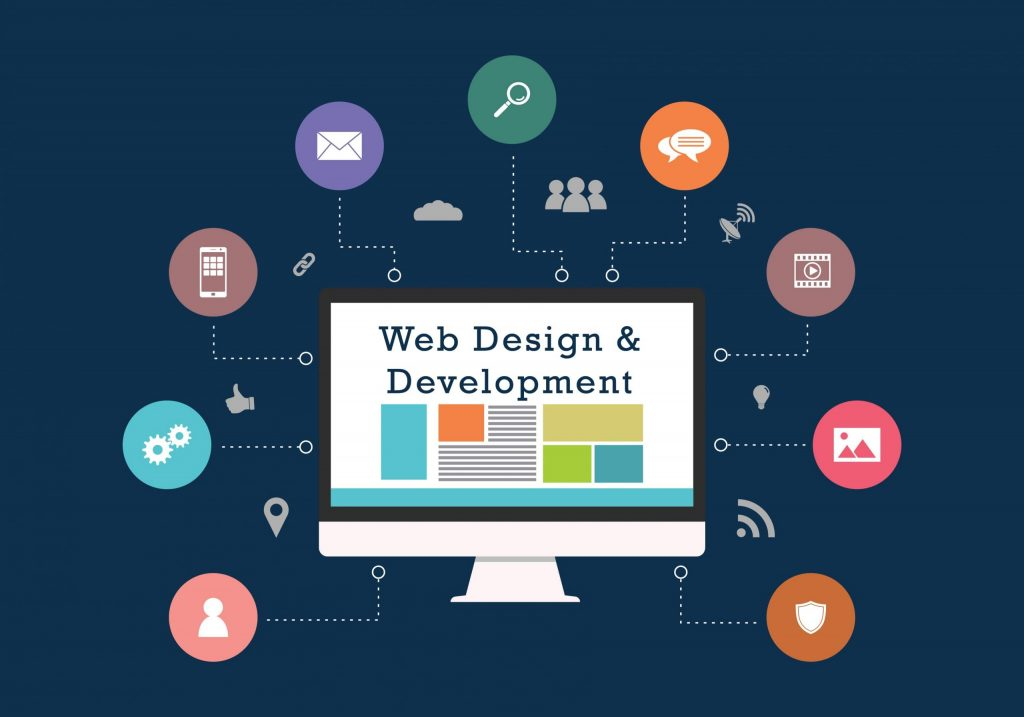 What are differences Custom Web Template vs Web Design ?